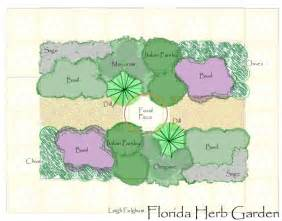 Herb Garden Layout Ideas Oh You Don T Say On Jesus Sclerosis And Press