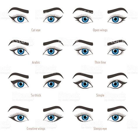 eyeliner tutorial for different eye shapes eye makeup types eyeliner shape tutorial vector set with