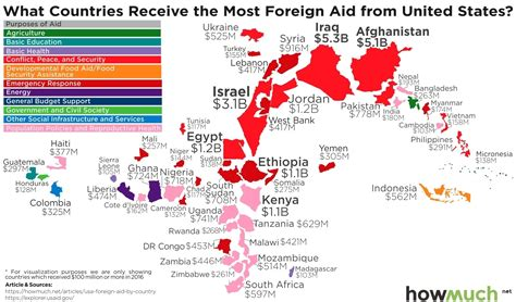 map us foreign aid by country 2016 map of us foreign aid spending shows how much goes to