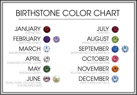 birth colors birthstones eye pontifications