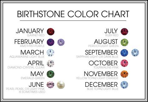 birthstones colors by month birthstones eye pontifications