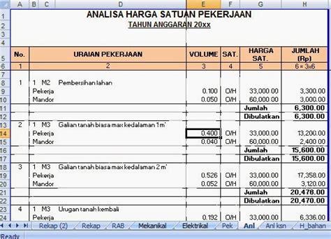 contoh rencana anggaran biaya pembangunan gedung di blog httpcontoh contoh rencana anggaran biaya pembangunan gedung