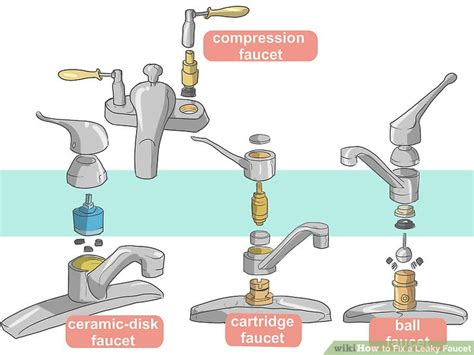 Parts Of A Kitchen Faucet how to fix a leaky faucet with pictures wikihow