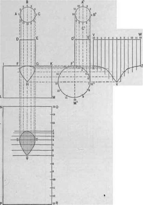 pattern development drawing pipe development drawings