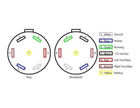 marinco wiring diagram wiring diagram and schematic