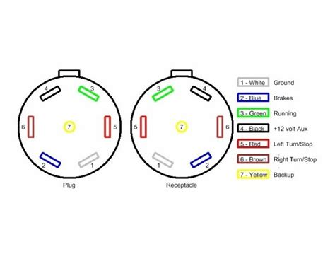 marinco plug wiring diagram wiring diagram  schematic
