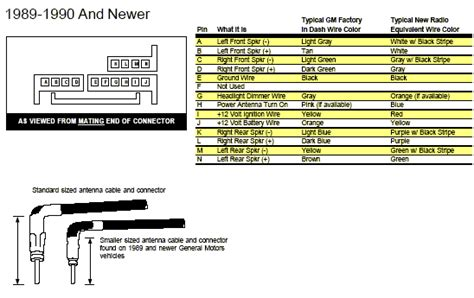 delco radio wiring diagram further delphi peterbilt 379 wiring diagram elsavadorla
