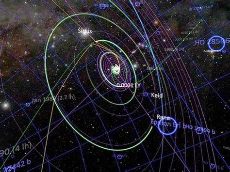 三次元宇宙地図
