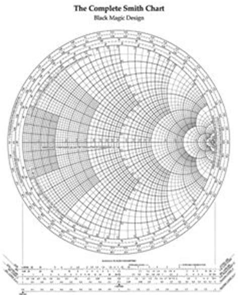 Home Design Graph Paper dead reckonings 187 the art of nomography i geometric design