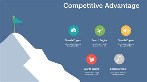 Competitive Advantage competitive advantages presentations template
