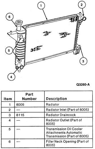 service manual how to remove transmissio on a 1997 lincoln mark viii autoclinix com free do
