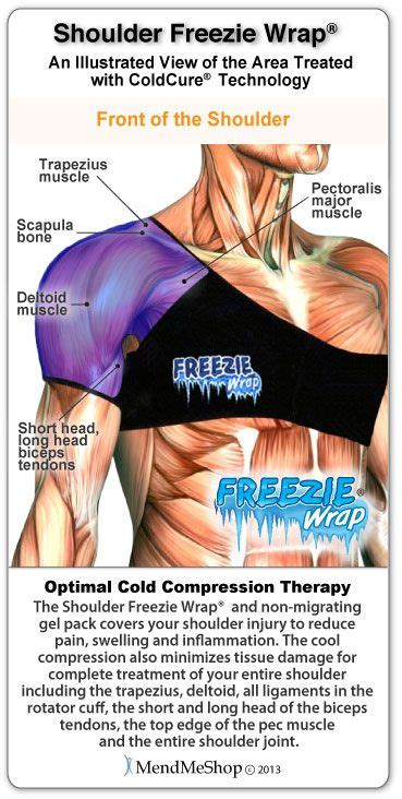 frozen shoulder hot compress treat yourself with effective cold compression to reduce
