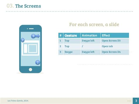 App Requirements Template by Mobile App Specification Template Be Sure About The