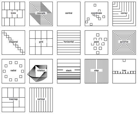 grid layout d3 runkit