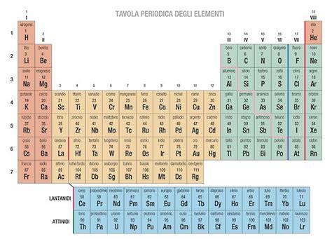 chimica tavola periodica degli elementi tavola periodica 171 hein arena fondamenti di chimica