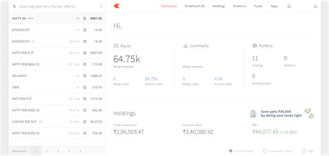 calculator zerodha zerodha review insider view