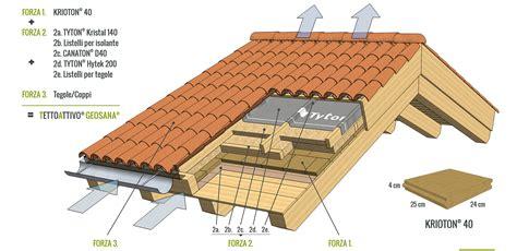 tetto a padiglione in legno tetti in legno particolari costruttivi tetti in legno