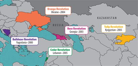 color revolutions prospective strategy for baltic defense the russian