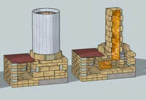 Building Outdoor Fireplace With Cinder Blocks - rmh on suspended wood floor wood burning stoves forum at permies