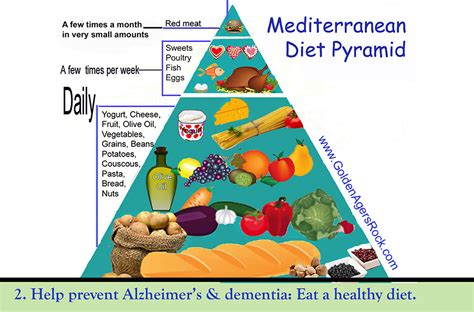 preventing alzheimer s alzheimer s factors prevention steps and foods that prevent or alzheimer s recipes for alzheimer s prevention diet essential spices and herbs books golden agers rock prevention and treatment of dementia