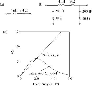 spiral inductor substrate loss modeling in silicon rfics lossy inductor model 28 images loudspeaker voice coil inductance losses circuit models