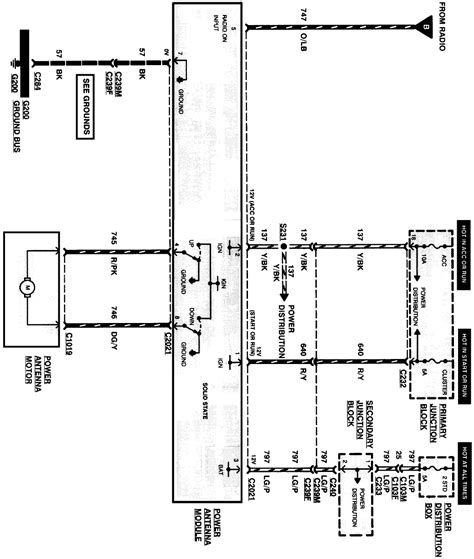 need wiring diagram fort 1995 ford thunderbird premium