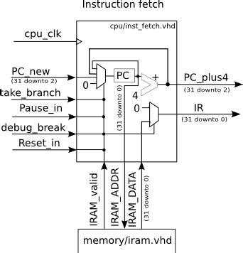 latex tutorial zitieren dokumentation vhdl f 252 r diplomarbeit mikrocontroller net