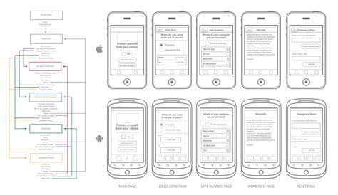 Mobile App Flowchart And Wireframe Andrew Brennan Andrewbrennandesign Com Mobile App Storyboard Template