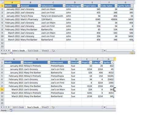 Tables Exles by Excel 2010 Combine Two Tables In Pivot Table User