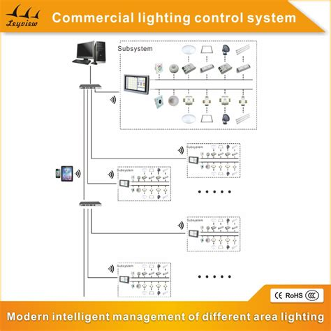 smart lighting control systems shenzhen leyview intelligent control co ltd
