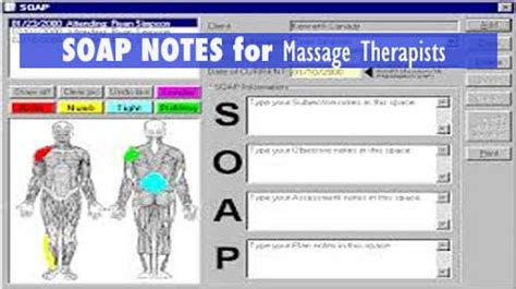 Soaps Acronym Soap Notes For Therapy