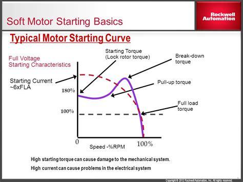 ac wiring basics wiring diagram