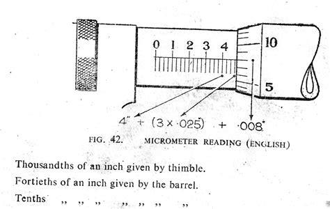 Reading A Micrometer Worksheet by Micrometer Worksheet Worksheets For School Getadating