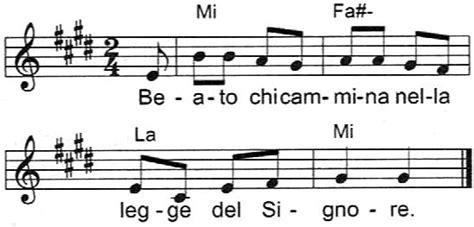 canti liturgici d ingresso canti sesta domenica tempo ordinario anno a animazione