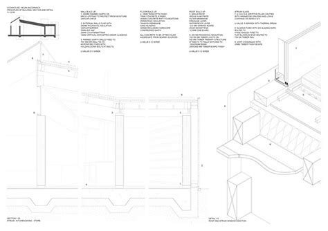 section 170 f 8 cook house ardoch fort perthshire on behance