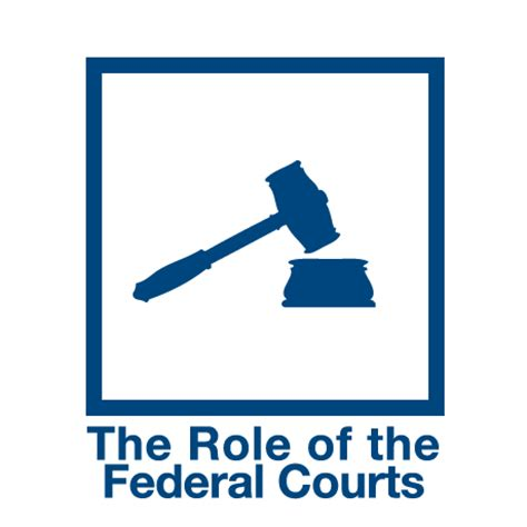 Federal Court Records Glossary The Judicial Learning Center