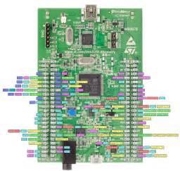stm32f4 discovery e genel bakış roboturka com