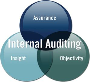 Skripsi Akuntansi Audit Internal | daftar contoh 75 judul skripsi akuntansi internal audit