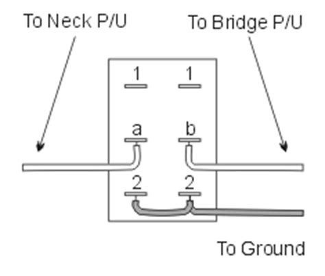 dpdt guitar switch wiring diagram get free image about