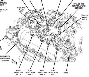 2001 2003 dogde durango manual de reparacion y taller