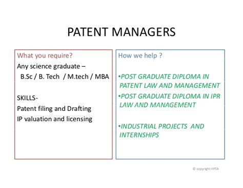 Ip Mba Admission Procedure by Introduction Intellectual Property And Ip Career