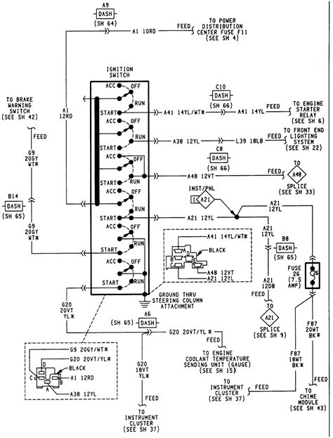 94 jeep ignition switch wiring diagram 47 94 jeep ignition switch wiring diagram 47
