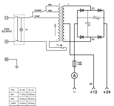 bench grinder wiring diagram baldor bench grinder wiring diagram efcaviation