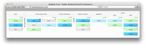 sales management tools templates kanban template kanban tool