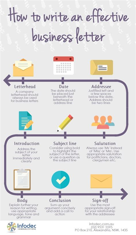 How To Write An Effective Business Letter Letters Free Sle Letters Letter Infographic Template