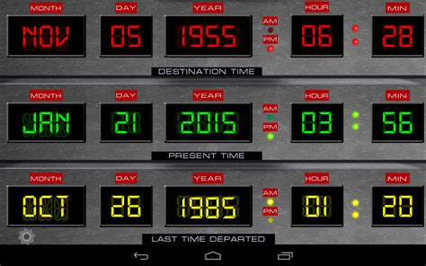 flux capacitor screensaver time circuits dashboard clock android apps on play