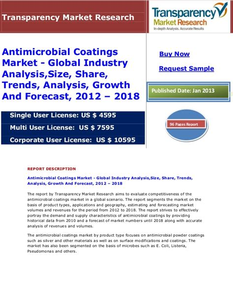 Mba Paint Industry Analysis by Antimicrobial Coatings Market Global Industry Analysis