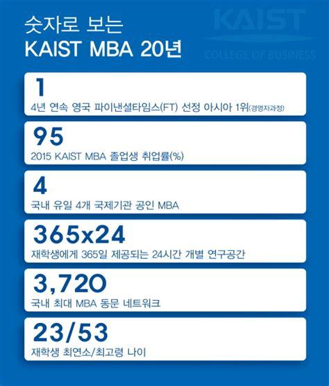 Kaist Mba by 숫자로 보는 Kaist Mba 20년 국민일보