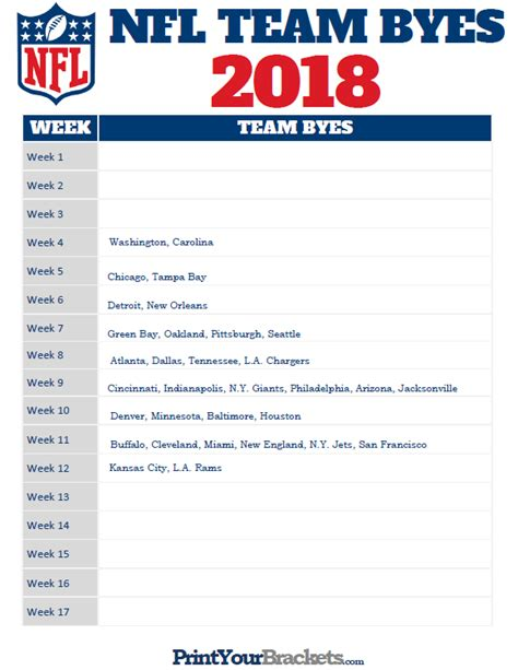 printable nfl bye week schedule 2015 search results for list of teams in march madness