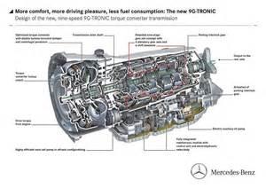 mercedes presenta la nueva transmisi 243 n autom 225 tica 9g tronic revista motor